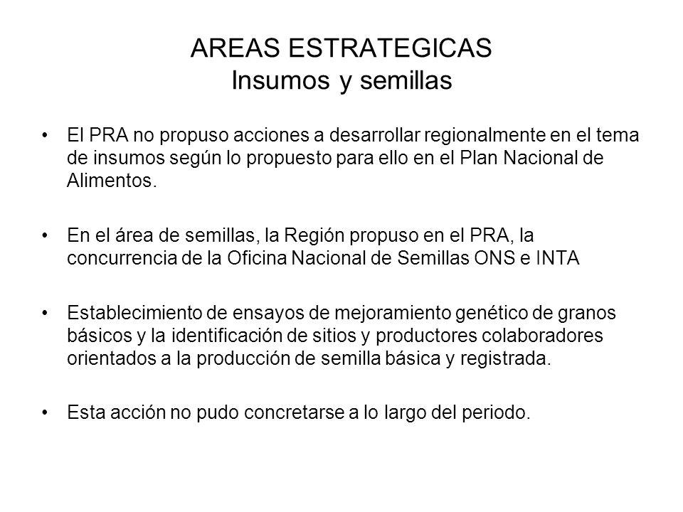 AREAS ESTRATEGICAS Insumos y semillas El PRA no propuso acciones a desarrollar regionalmente en el tema de insumos según lo propuesto para ello en el