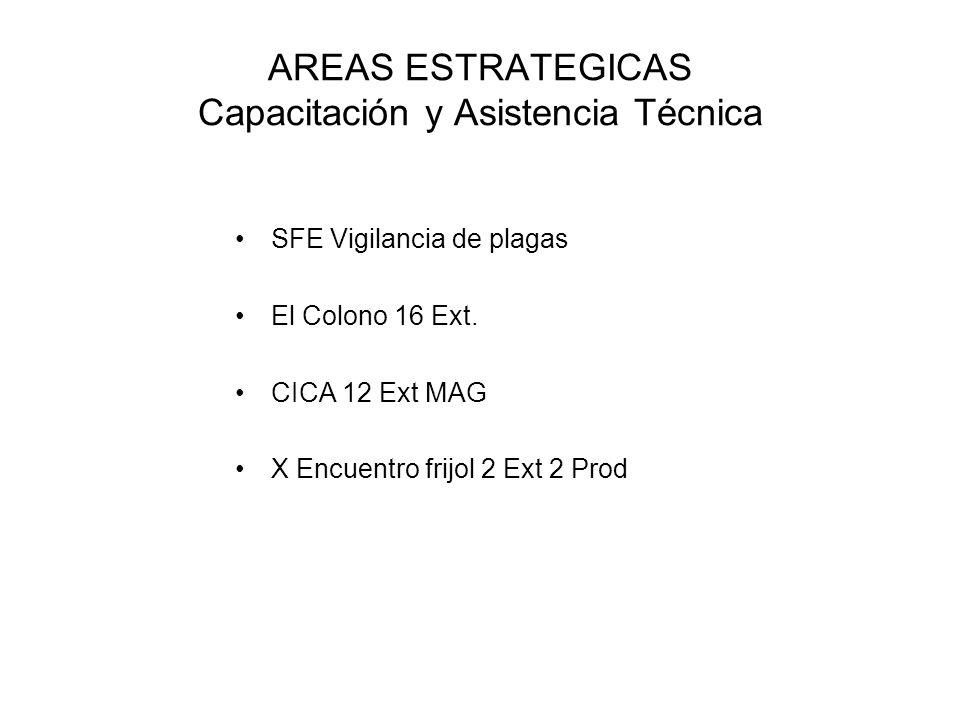 AREAS ESTRATEGICAS Capacitación y Asistencia Técnica SFE Vigilancia de plagas El Colono 16 Ext. CICA 12 Ext MAG X Encuentro frijol 2 Ext 2 Prod