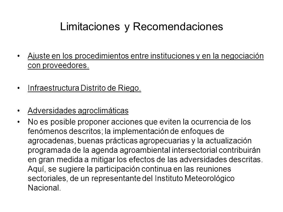 Limitaciones y Recomendaciones Ajuste en los procedimientos entre instituciones y en la negociación con proveedores. Infraestructura Distrito de Riego