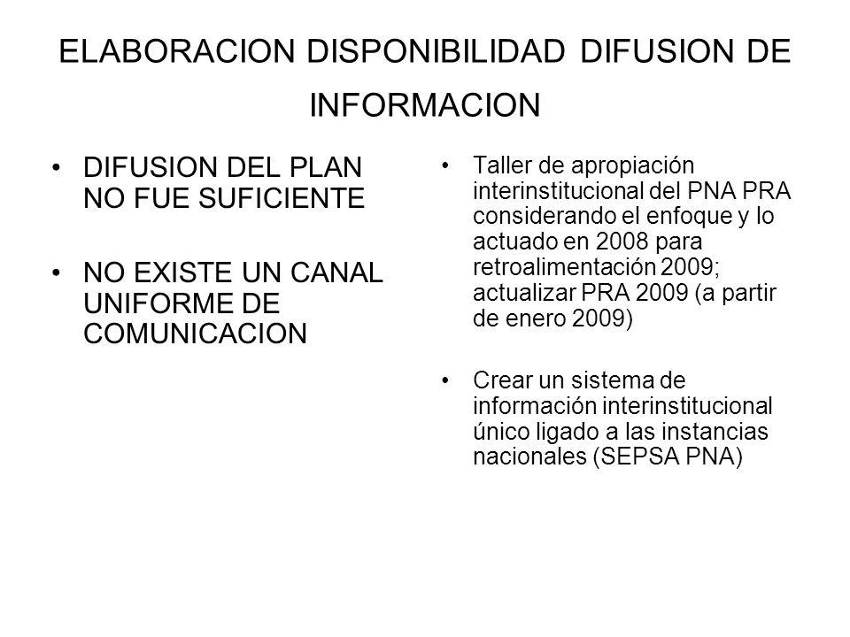 ELABORACION DISPONIBILIDAD DIFUSION DE INFORMACION DIFUSION DEL PLAN NO FUE SUFICIENTE NO EXISTE UN CANAL UNIFORME DE COMUNICACION Taller de apropiaci