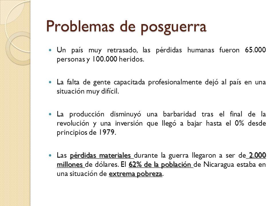 Problemas de posguerra Un país muy retrasado, las pérdidas humanas fueron 65.000 personas y 100.000 heridos. La falta de gente capacitada profesionalm