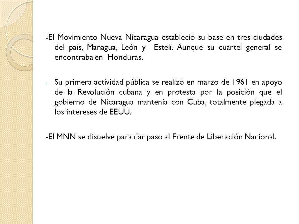 -El Movimiento Nueva Nicaragua estableció su base en tres ciudades del país, Managua, León y Estelí. Aunque su cuartel general se encontraba en Hondur