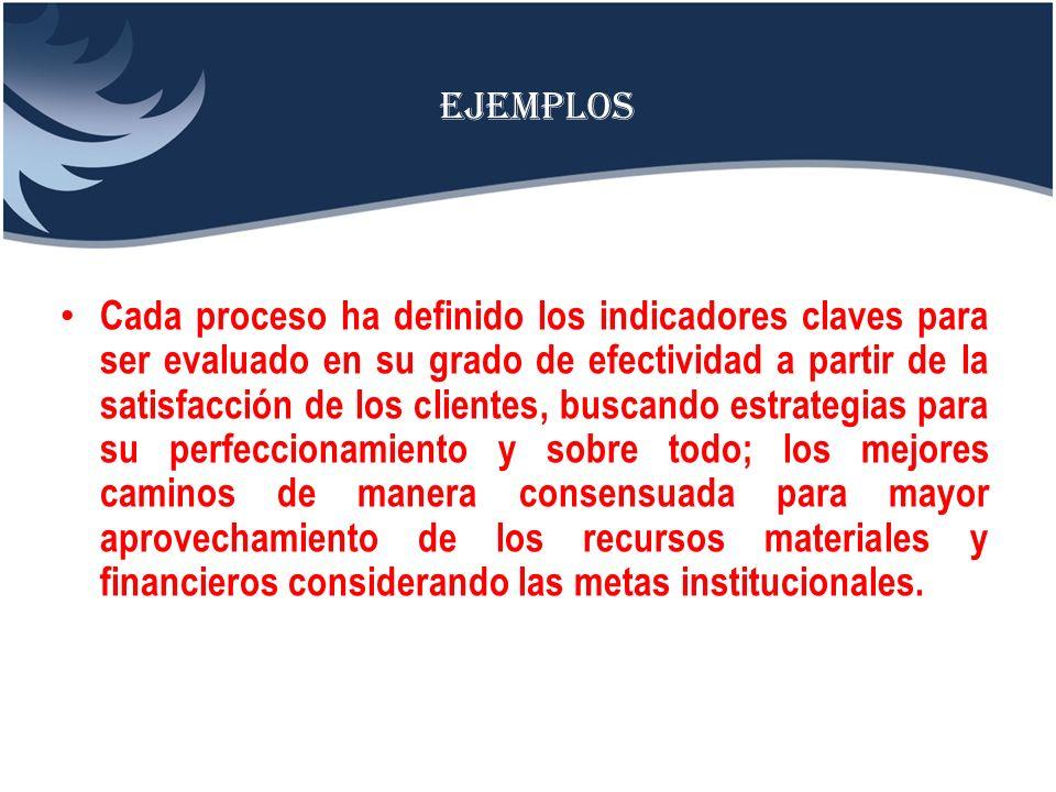 Ejemplos Cada proceso ha definido los indicadores claves para ser evaluado en su grado de efectividad a partir de la satisfacción de los clientes, bus