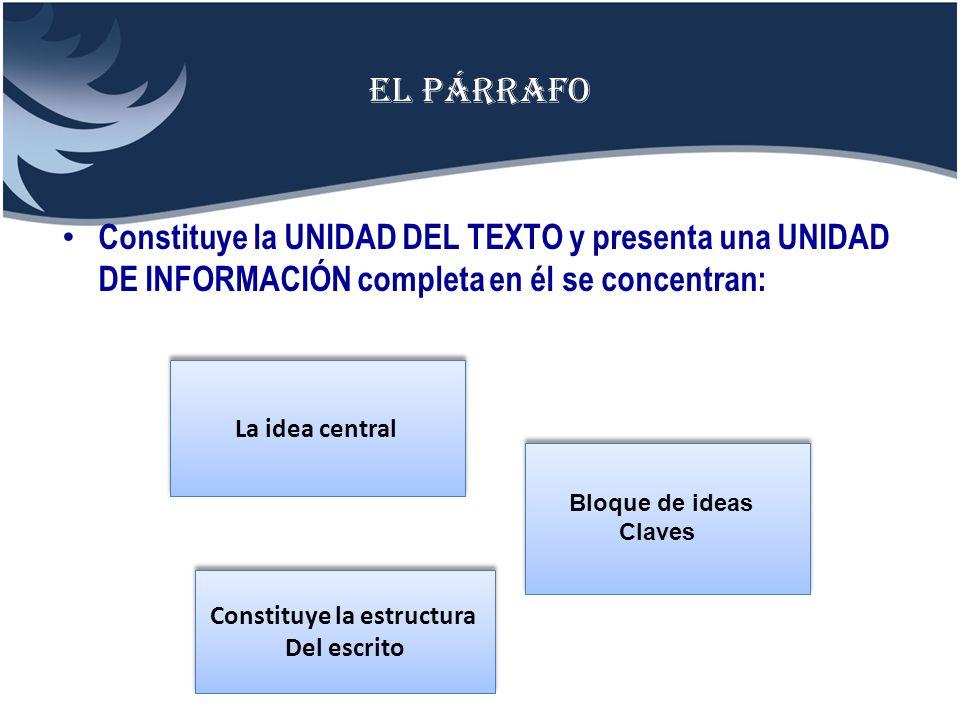 El párrafo Constituye la UNIDAD DEL TEXTO y presenta una UNIDAD DE INFORMACIÓN completa en él se concentran: La idea central Bloque de ideas Claves Co