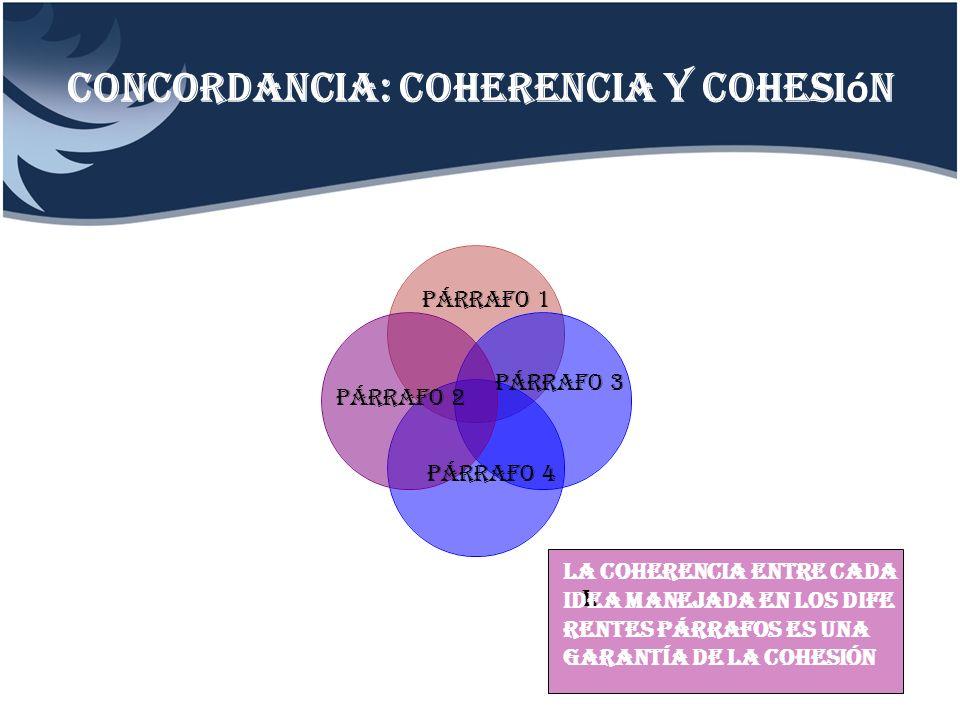Concordancia: coherencia y cohesi ó n Párrafo 1 Párrafo 2 Párrafo 3 Párrafo 4 L La coherencia entre cada Idea manejada en los dife Rentes párrafos es
