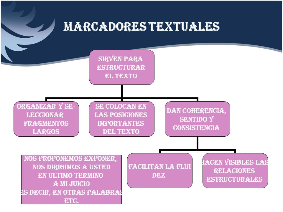 MARCADORES TEXTUALES SIRVEN PARA ESTRUCTURAR EL TEXTO ORGANIZAR Y SE- LECCIONAR FRAGMENTOS LARGOS SE COLOCAN EN LAS POSICIONES IMPORTANTES DEL TEXTO D