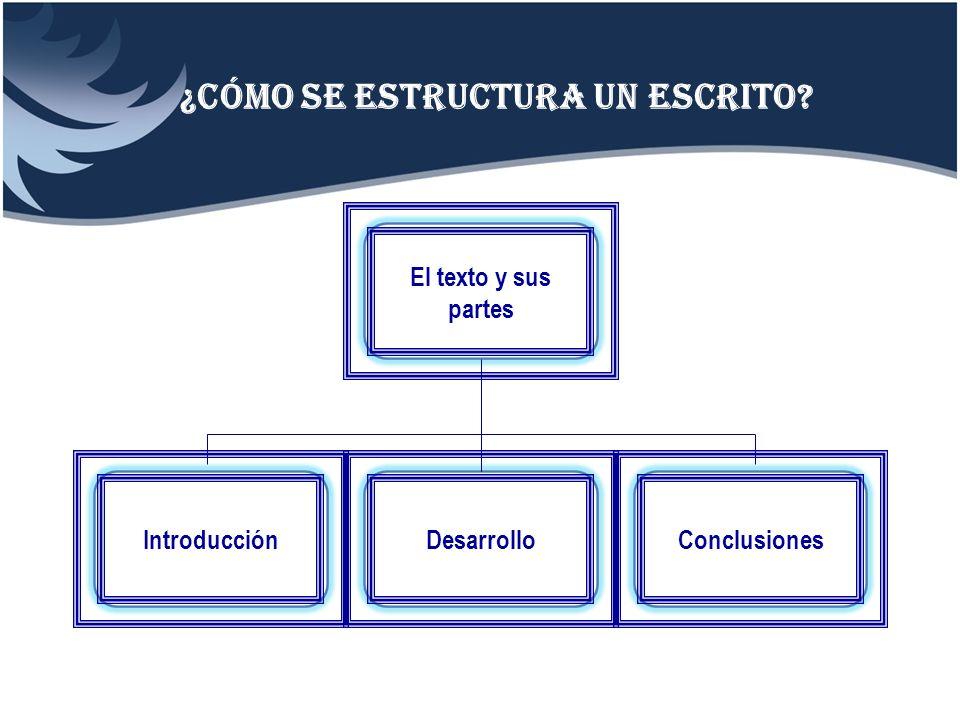 ¿Cómo se estructura un escrito? El texto y sus partes IntroducciónDesarrolloConclusiones
