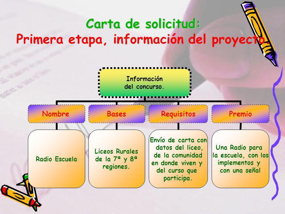 Carta de solicitud: Carta de solicitud: Primera etapa, información del proyecto.
