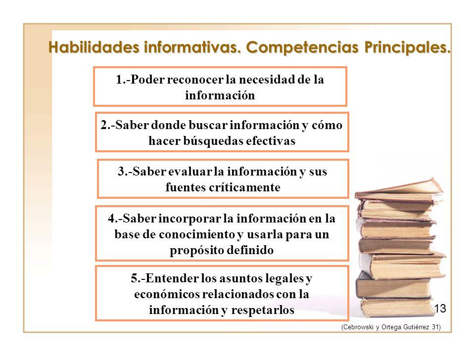 Habilidades informativas. Competencias Principales. 1.-Poder reconocer la necesidad de la información 2.-Saber donde buscar información y cómo hacer b