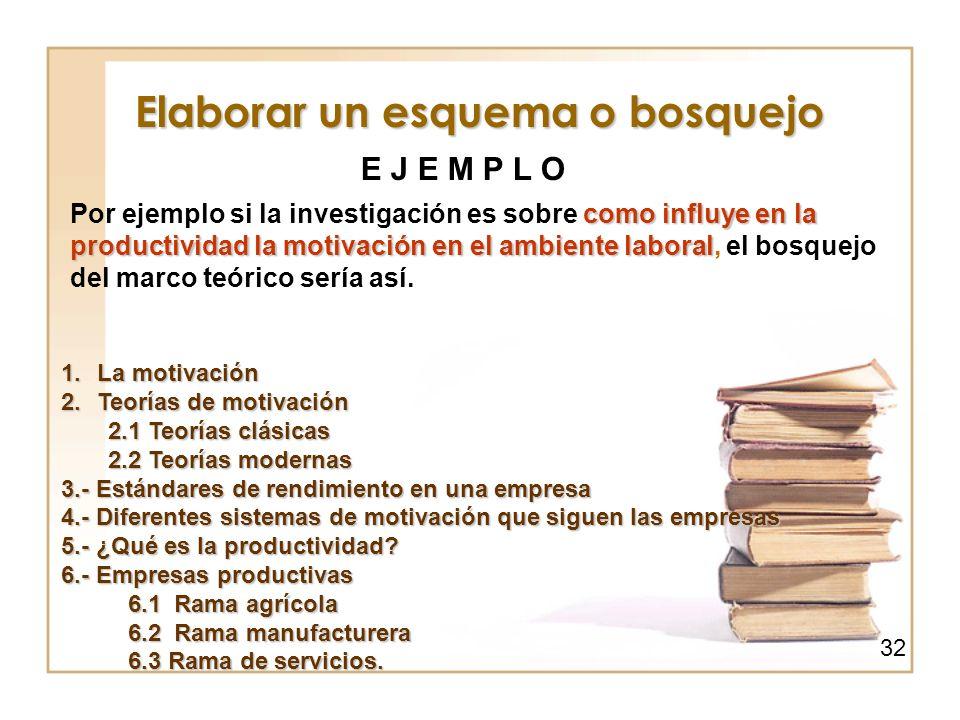 Elaborar un esquema o bosquejo E J E M P L O como influye en la productividad la motivación en el ambiente laboral Por ejemplo si la investigación es
