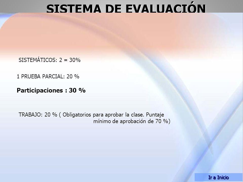 SISTEMA DE EVALUACIÓN Ir a Inicio SISTEMÁTICOS: 2 = 30% 1 PRUEBA PARCIAL: 20 % TRABAJO: 20 % ( Obligatorios para aprobar la clase.