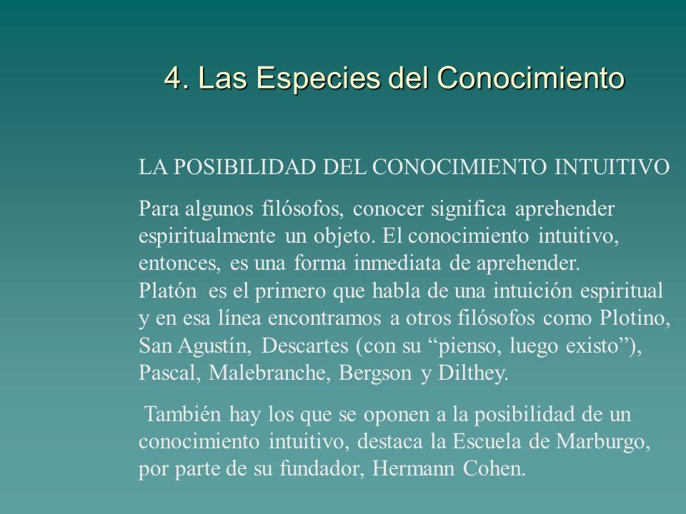 4. Las Especies del Conocimiento LA POSIBILIDAD DEL CONOCIMIENTO INTUITIVO Para algunos filósofos, conocer significa aprehender espiritualmente un obj