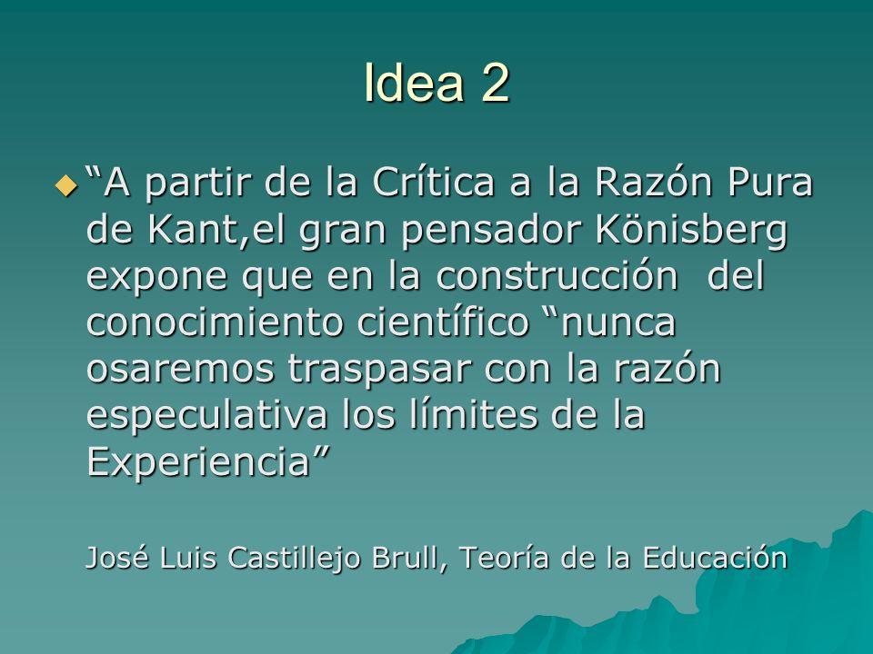 Idea 2 A partir de la Crítica a la Razón Pura de Kant,el gran pensador Könisberg expone que en la construcción del conocimiento científico nunca osare