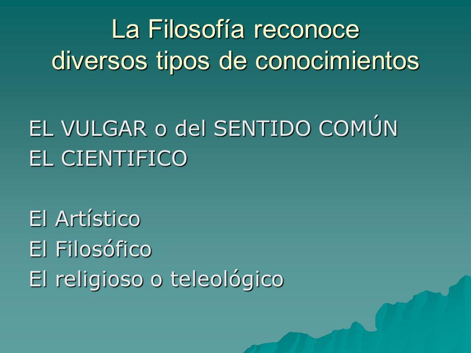 La posición de la Teoría del Conocimiento el Sistema Filosófico 1.