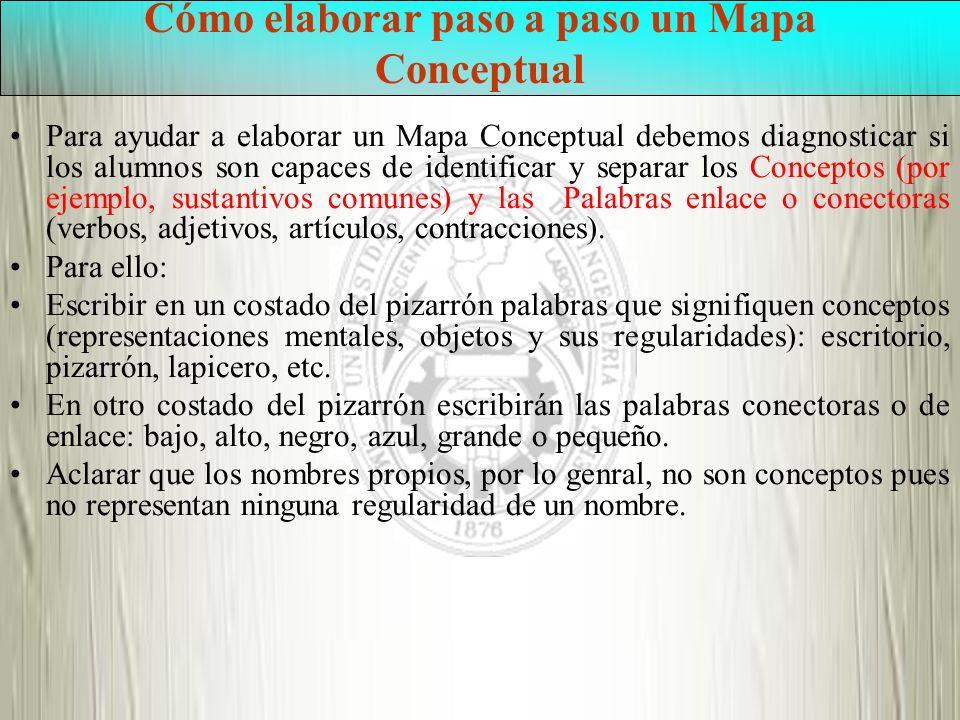 Cómo elaborar paso a paso un Mapa Conceptual Para ayudar a elaborar un Mapa Conceptual debemos diagnosticar si los alumnos son capaces de identificar