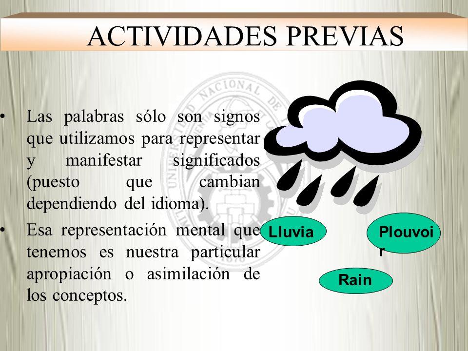 ACTIVIDADES PREVIAS Las palabras sólo son signos que utilizamos para representar y manifestar significados (puesto que cambian dependiendo del idioma)