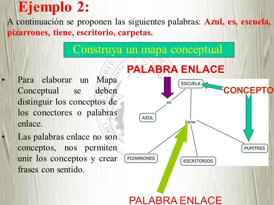 Ejemplo 2: Para elaborar un Mapa Conceptual se deben distinguir los conceptos de los conectores o palabras enlace. Las palabras enlace no son concepto