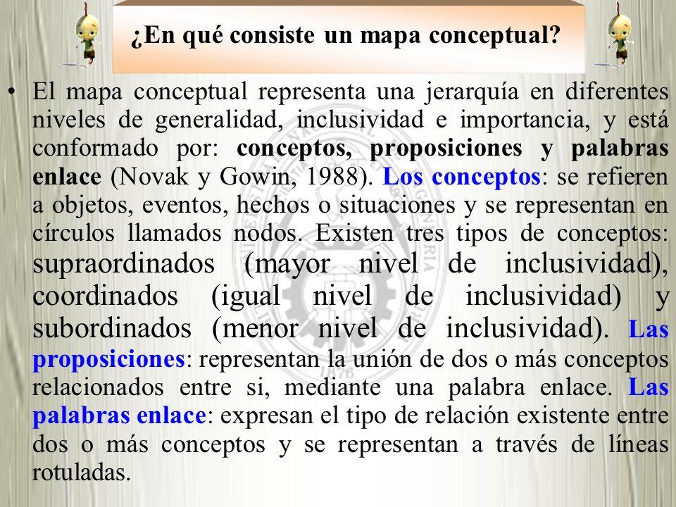 El mapa conceptual representa una jerarquía en diferentes niveles de generalidad, inclusividad e importancia, y está conformado por: conceptos, propos