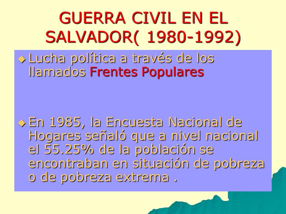 GUERRA CIVIL EN EL SALVADOR( 1980-1992) Lucha política a través de los llamados Frentes Populares Lucha política a través de los llamados Frentes Popu