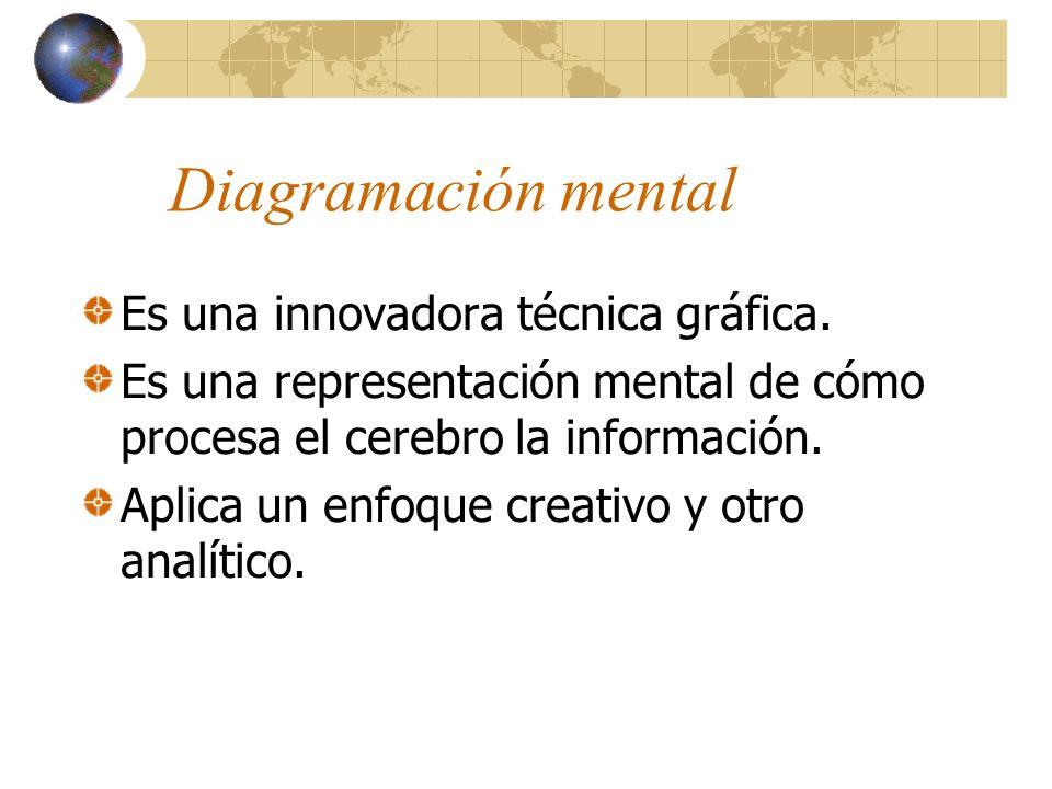Diagramación mental Es una innovadora técnica gráfica. Es una representación mental de cómo procesa el cerebro la información. Aplica un enfoque creat
