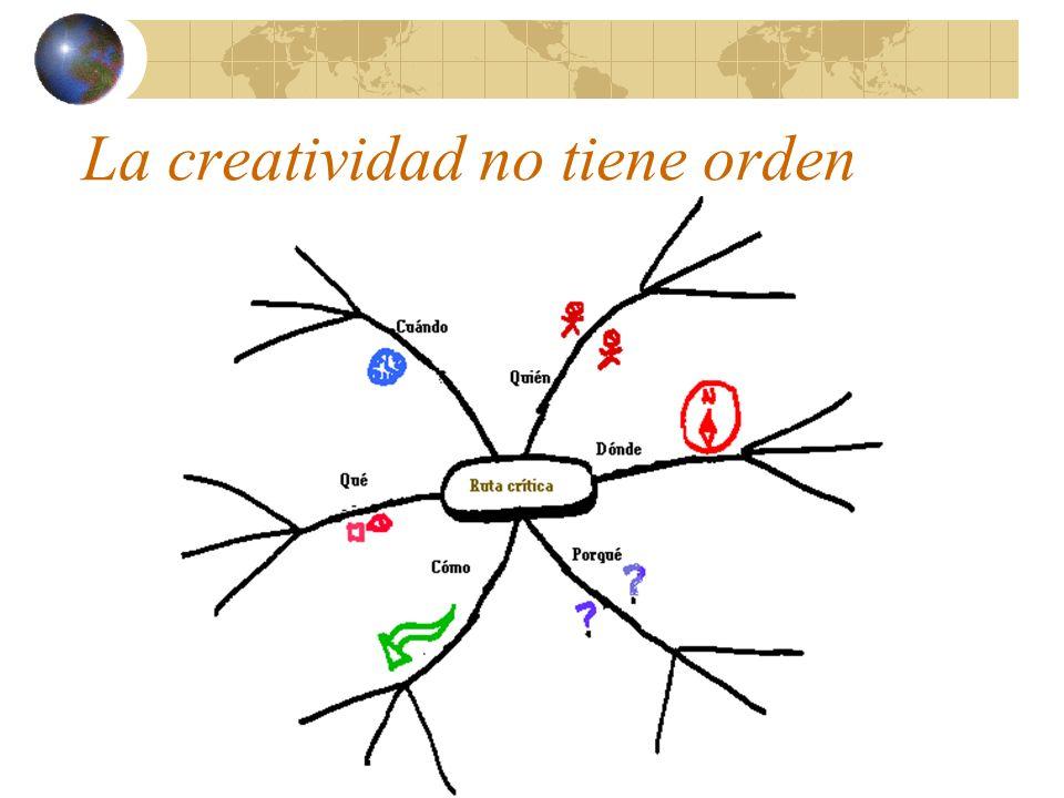 La creatividad no tiene orden