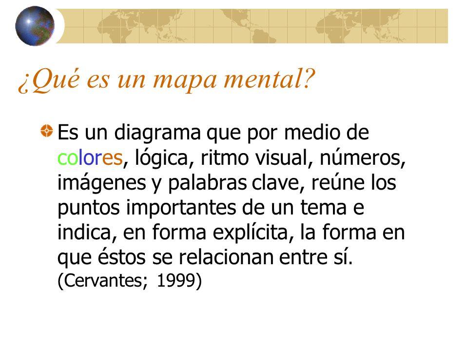 ¿Qué es un mapa mental? Es un diagrama que por medio de colores, lógica, ritmo visual, números, imágenes y palabras clave, reúne los puntos importante