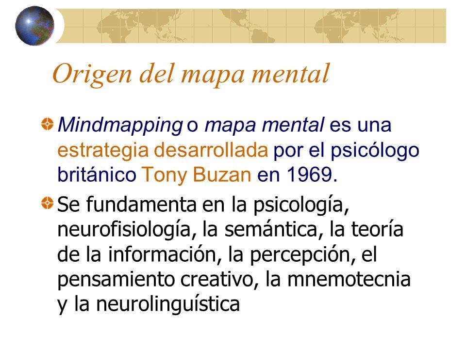 Origen del mapa mental Mindmapping o mapa mental es una estrategia desarrollada por el psicólogo británico Tony Buzan en 1969. Se fundamenta en la psi