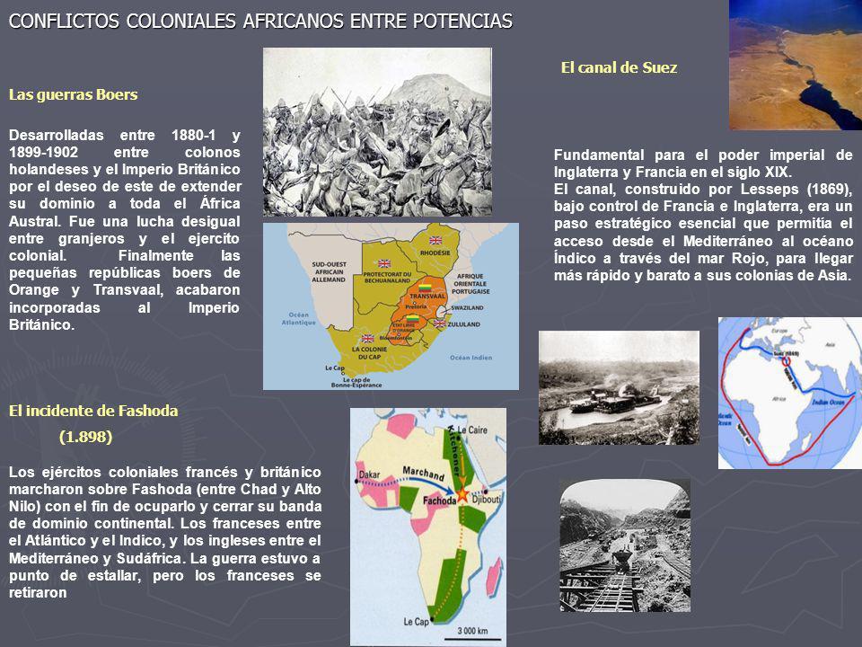 CONFLICTOS COLONIALES AFRICANOS ENTRE POTENCIAS Las guerras Boers Desarrolladas entre 1880-1 y 1899-1902 entre colonos holandeses y el Imperio Británi