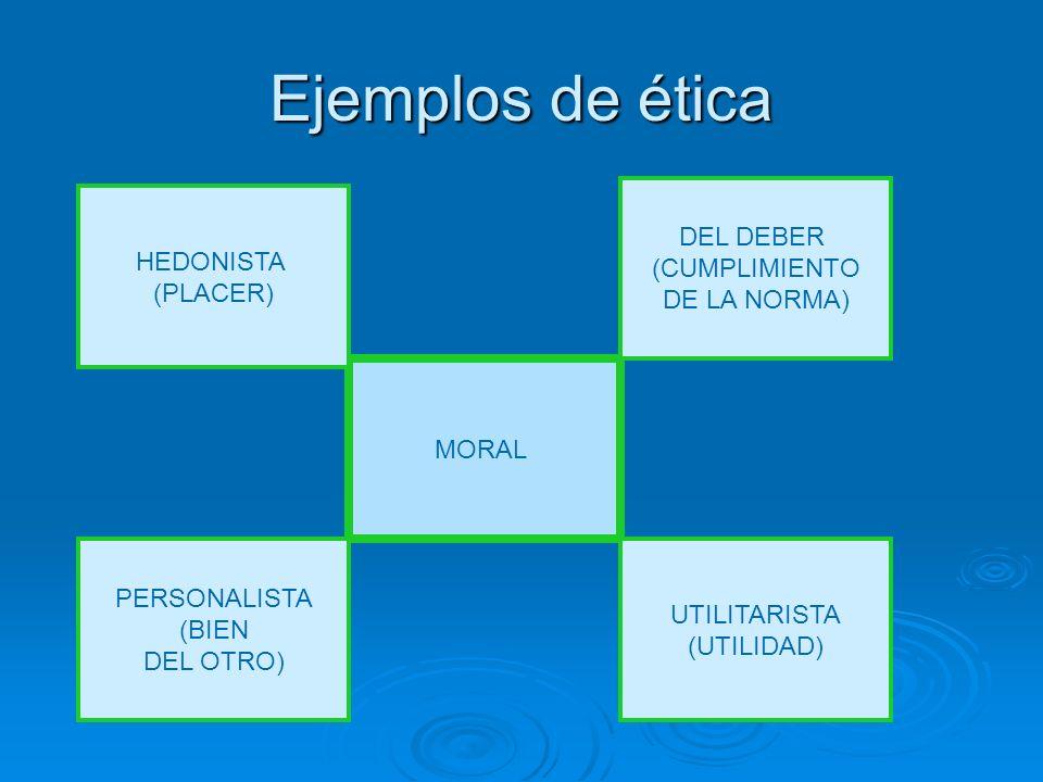 Ejemplos de ética MORAL PERSONALISTA (BIEN DEL OTRO) UTILITARISTA (UTILIDAD) HEDONISTA (PLACER) DEL DEBER (CUMPLIMIENTO DE LA NORMA)