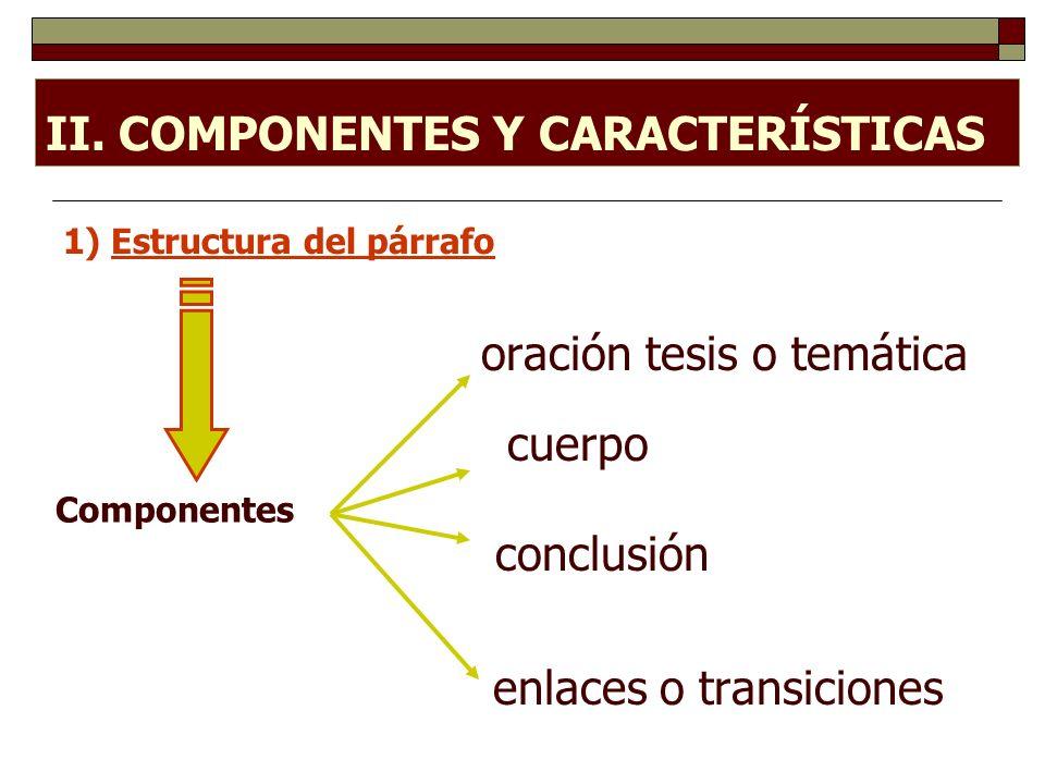 II. COMPONENTES Y CARACTERÍSTICAS oración tesis o temática conclusión enlaces o transiciones Componentes cuerpo 1) Estructura del párrafo