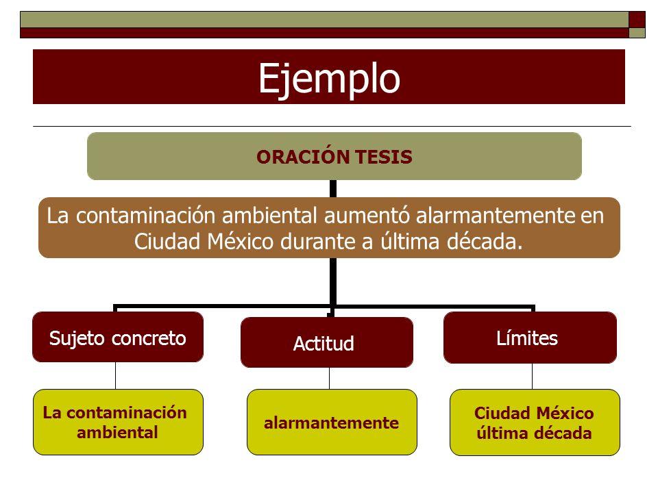 Ejemplo ORACIÓN TESIS Sujeto concreto ActitudLímites La contaminación ambiental aumentó alarmantemente en Ciudad México durante a última década. La co