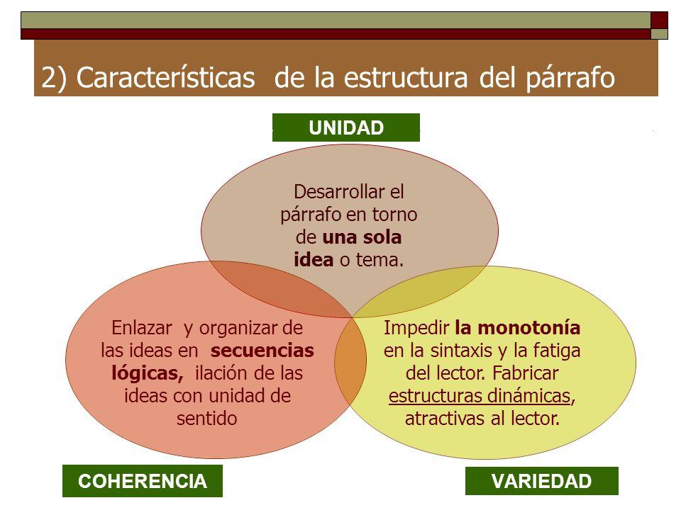 2) Características de la estructura del párrafo UNIDAD VARIEDADCOHERENCIA Desarrollar el párrafo en torno de una sola idea o tema. Enlazar y organizar