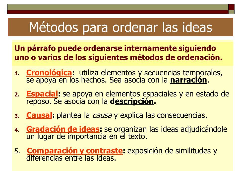 Métodos para ordenar las ideas 1. Cronológica: utiliza elementos y secuencias temporales, se apoya en los hechos. Sea asocia con la narración. 2. Espa