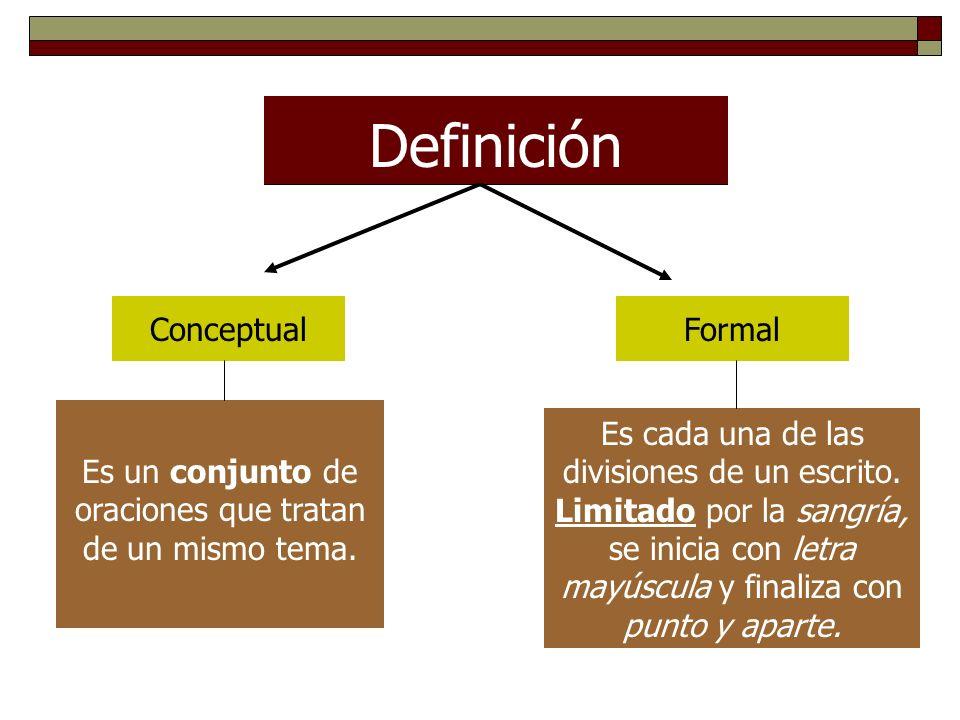 Definición ConceptualFormal Es un conjunto de oraciones que tratan de un mismo tema. Es cada una de las divisiones de un escrito. Limitado por la sang