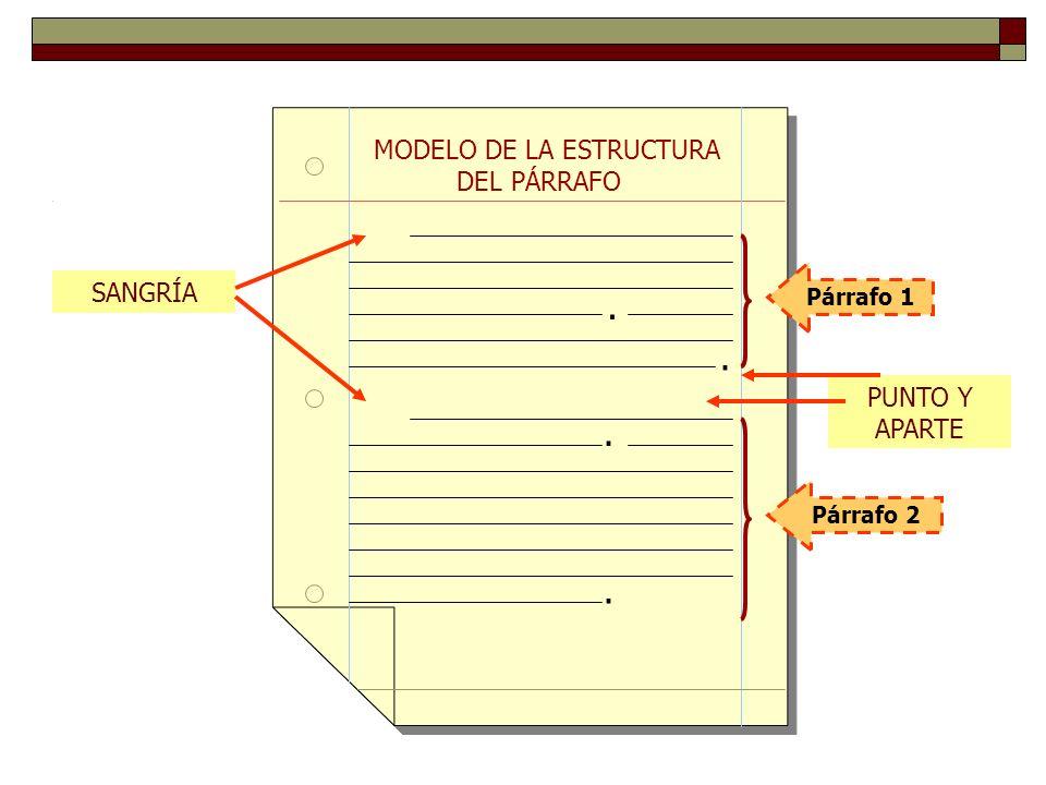 MODELO DE LA ESTRUCTURA DEL PÁRRAFO MODELO DE LA ESTRUCTURA DEL PÁRRAFO.... SANGRÍA PUNTO Y APARTE Párrafo 2 Párrafo 1