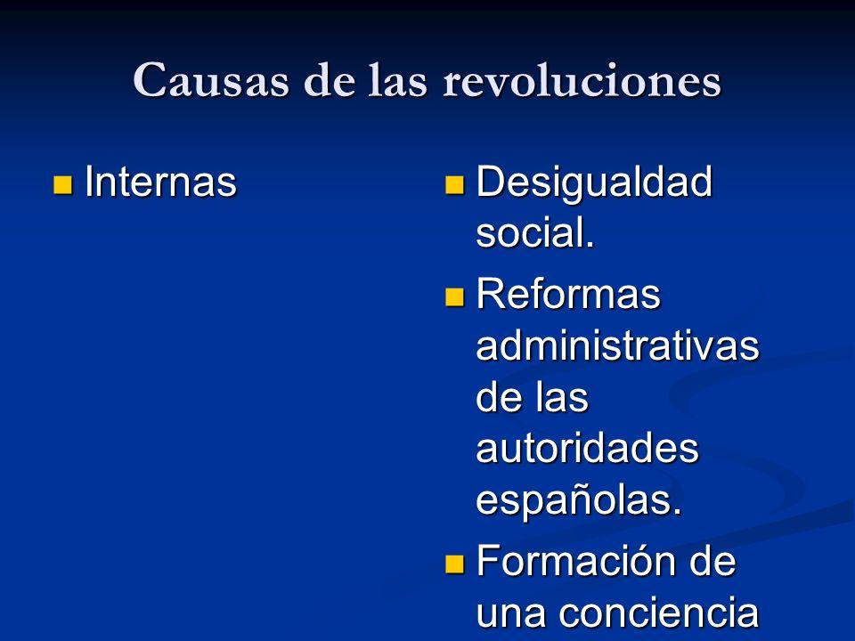 Causas de las revoluciones Internas Internas Desigualdad social. Reformas administrativas de las autoridades españolas. Formación de una conciencia cr