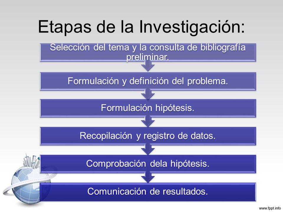 Etapas de la Investigación: Comunicación de resultados.
