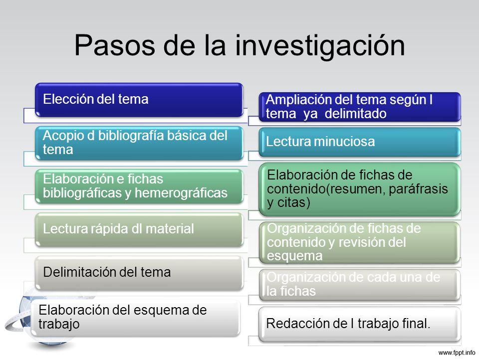 Orientaciones de la actividad En grupos de tres estudiantes plantear una investigación, Protocolo.