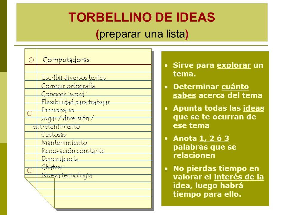 TORBELLINO DE IDEAS (preparar una lista) Computadoras Escribir diversos textos Corregir ortografía Conocer word Flexibilidad para trabajar Diccionario