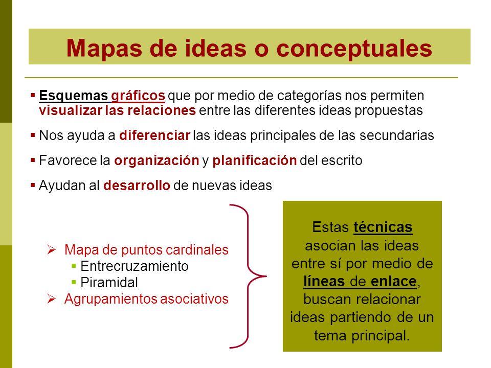 Mapas de ideas o conceptuales Esquemas gráficos que por medio de categorías nos permiten visualizar las relaciones entre las diferentes ideas propuest