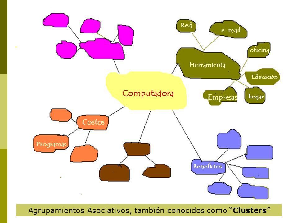 Computadora Herramienta Red e-mail oficina Educación Empresas Costos Programas Beneficios hogar Agrupamientos Asociativos, también conocidos como Clus