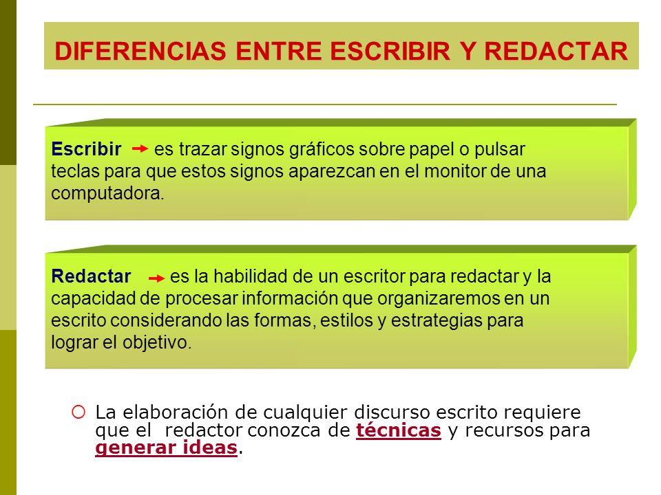 Antes de redactar … REDACTAR = es el arte de ordenar el pensamiento por escrito y … PENSAR ANALIZAR ORGANIZAR EVALUAR REDACTAR es una actividad que necesita pasar por 3 fases básicas Planificación Textualización Revisión …exige
