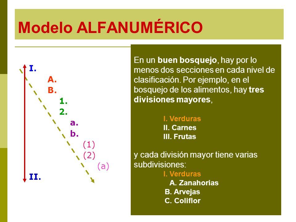 Modelo ALFANUMÉRICO I. A. B. 1. 2. a. b. (1) (2) (a) II. En un buen bosquejo, hay por lo menos dos secciones en cada nivel de clasificación. Por ejemp