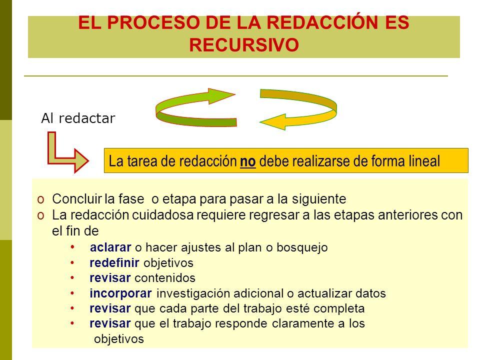Al redactar La tarea de redacción no debe realizarse de forma lineal oConcluir la fase o etapa para pasar a la siguiente oLa redacción cuidadosa requi