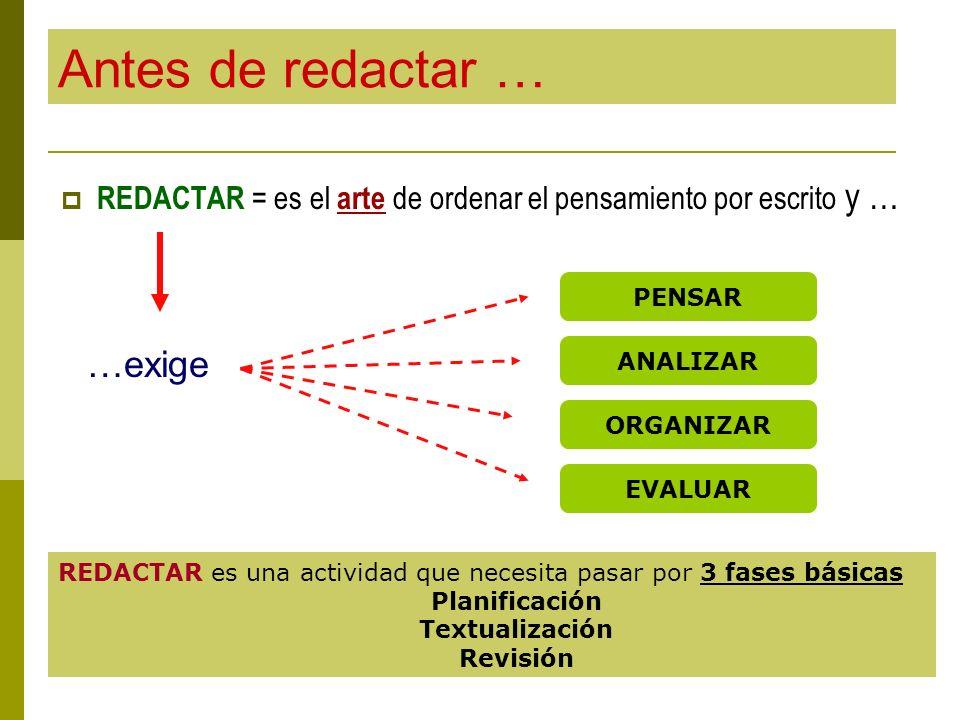 Antes de redactar … REDACTAR = es el arte de ordenar el pensamiento por escrito y … PENSAR ANALIZAR ORGANIZAR EVALUAR REDACTAR es una actividad que ne
