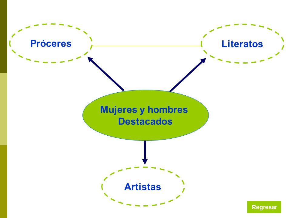 Mujeres y hombres Destacados Artistas Literatos Próceres Regresar