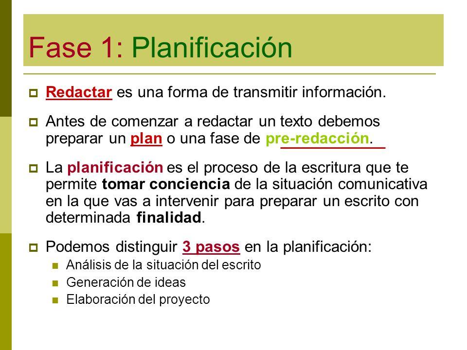 Fase 1: Planificación Redactar es una forma de transmitir información. Antes de comenzar a redactar un texto debemos preparar un plan o una fase de pr