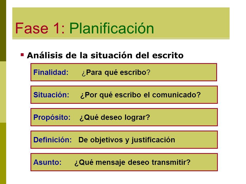 Fase 1: Planificación Análisis de la situación del escrito Situación: ¿Por qué escribo el comunicado? Propósito: ¿Qué deseo lograr? Definición: De obj