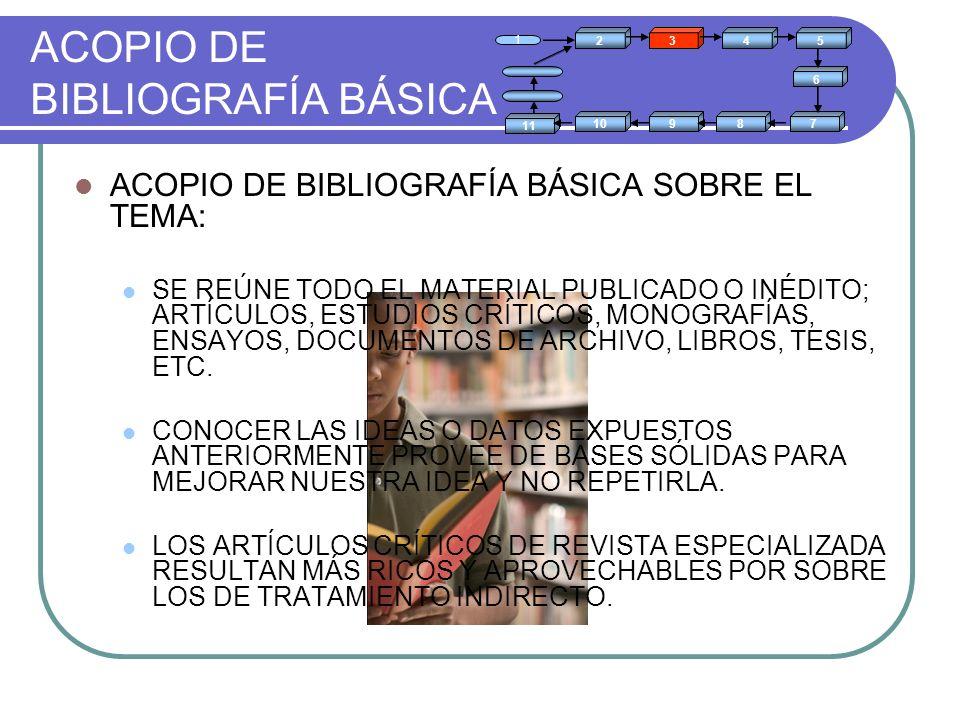 MARCO TEÓRICO FASES DE LA REVISIÓN DE LA LITERATURA: REVISIÓN DETECCIÓN CONSULTA EXTRACCIÓN Y RECOPILACIÓN CONSTRUCCIÓN DEL MARCO TEÓRICO 2 1 345 6 78910 11
