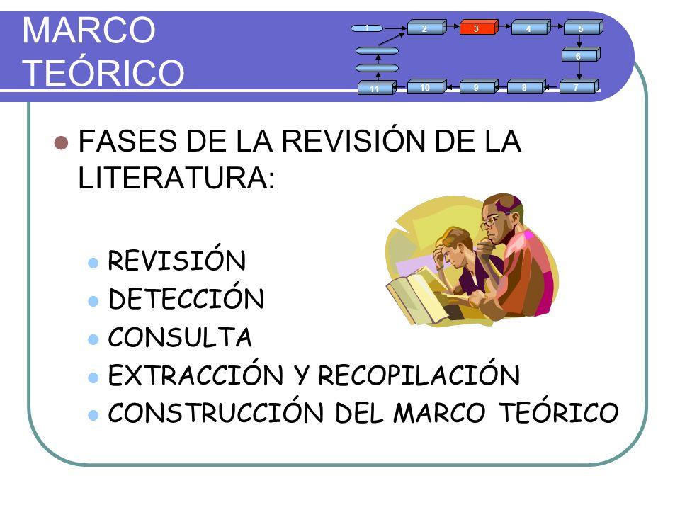 MARCO TEÓRICO ADOPCIÓN O DESARROLLO DE UNA TEORÍA 2.
